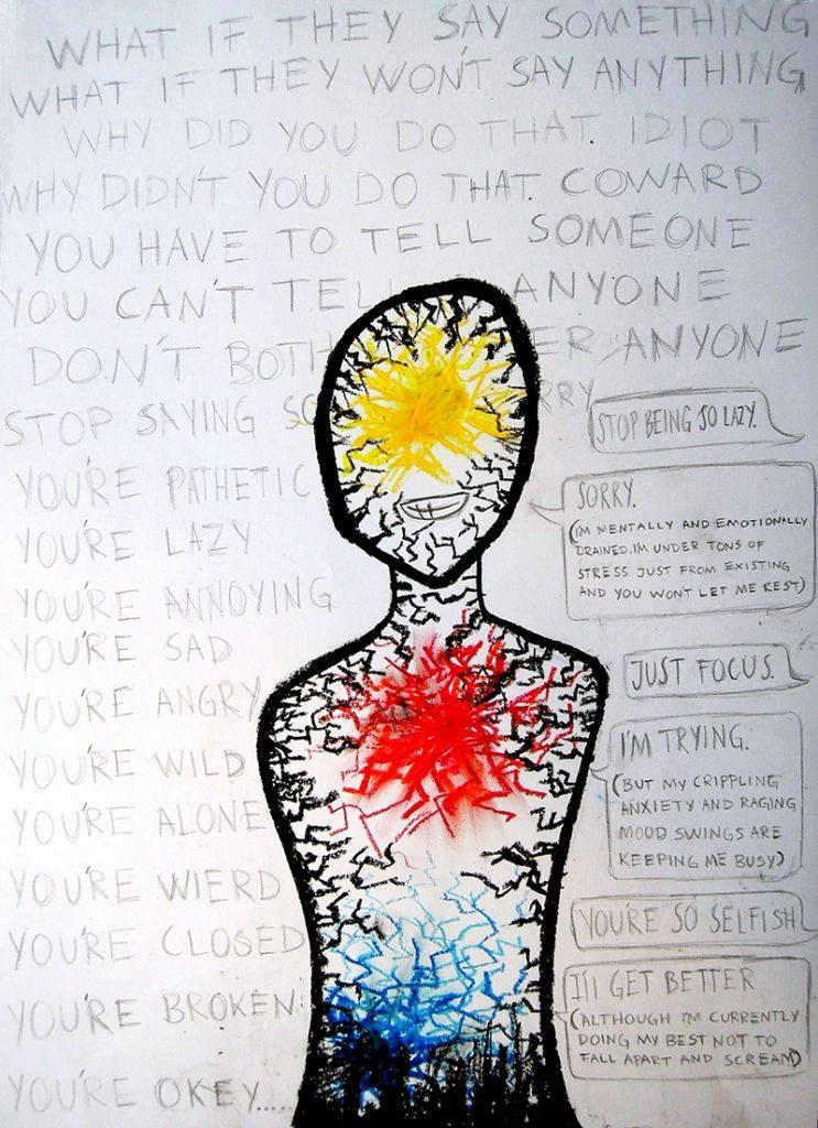 Teckning av en människorfigur med text omkring